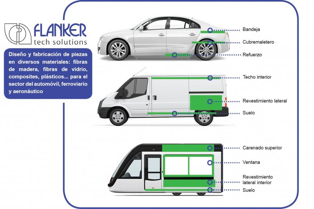 FlankerTech
